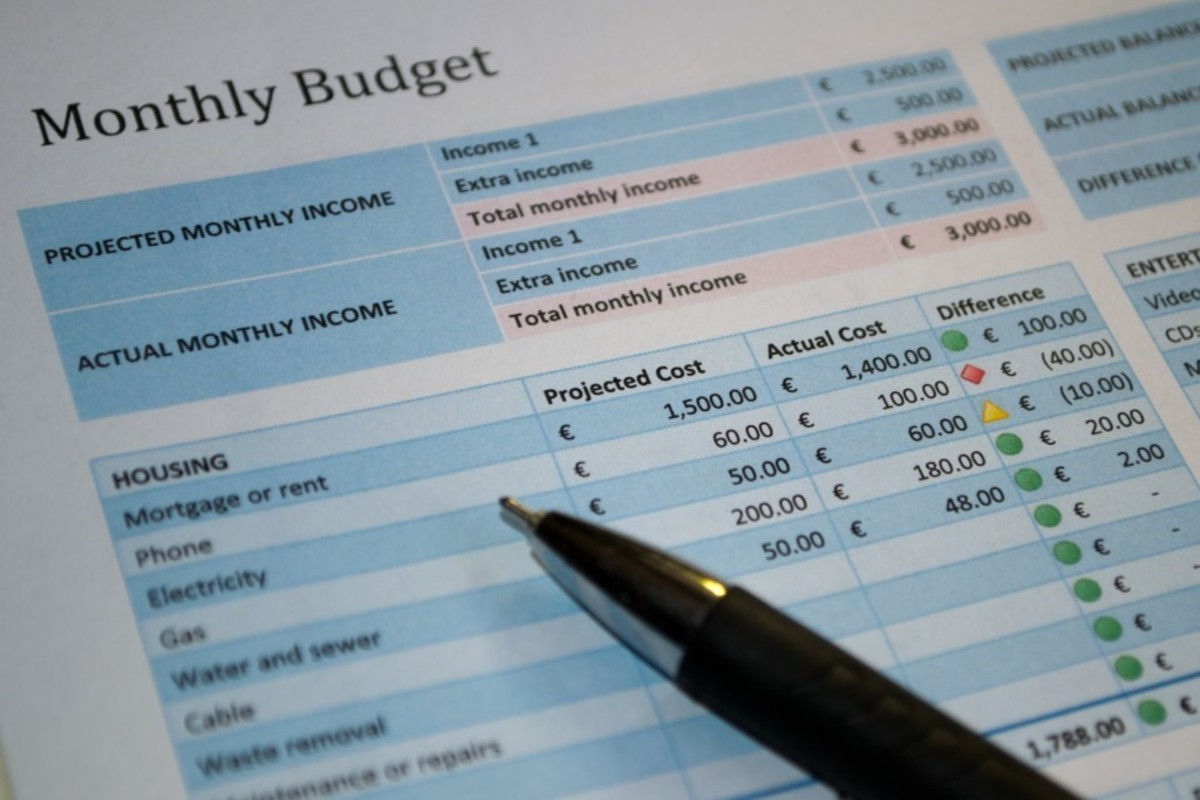 The budget gives an overview and provides restrictions.