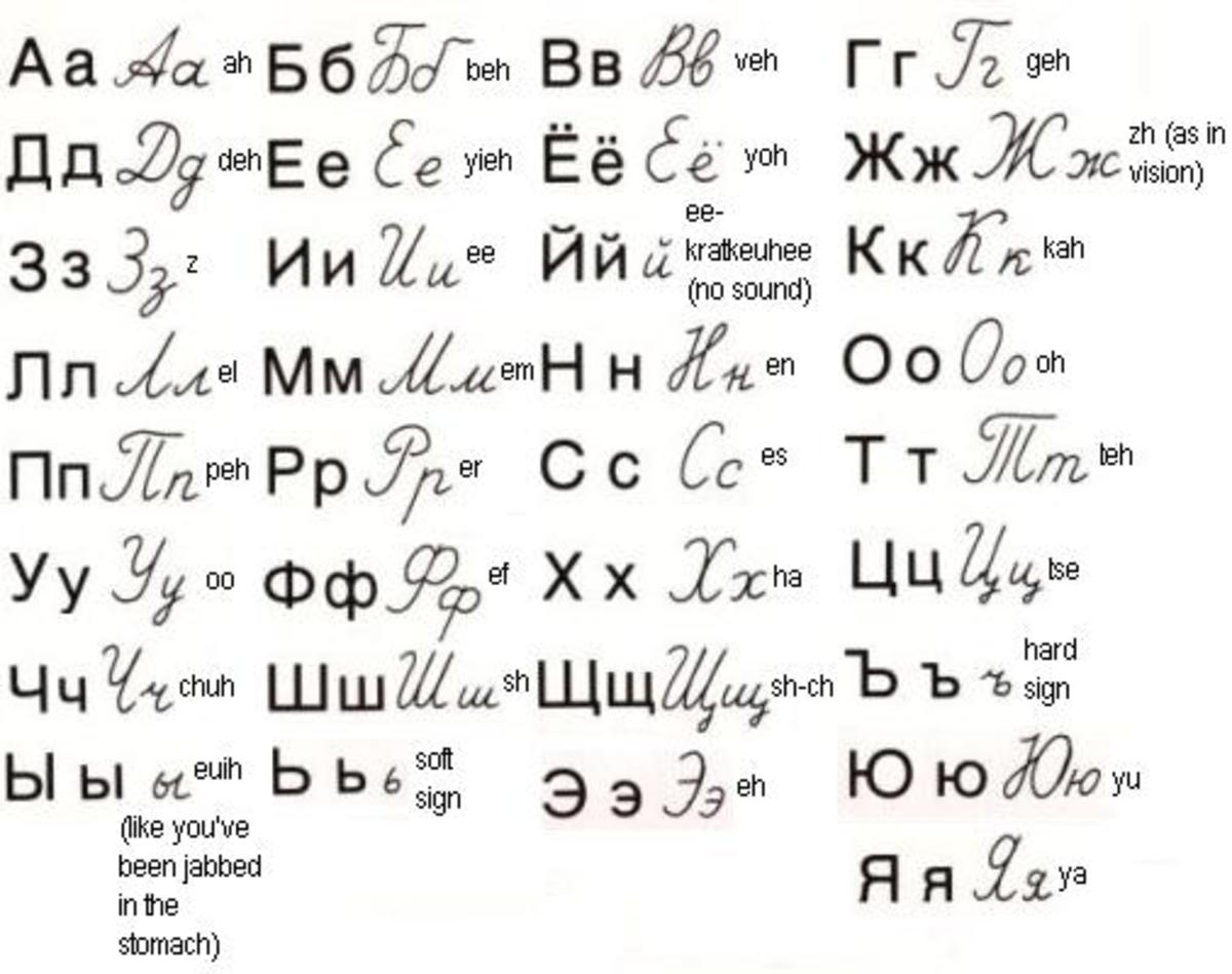 Russian Letter Russian 78