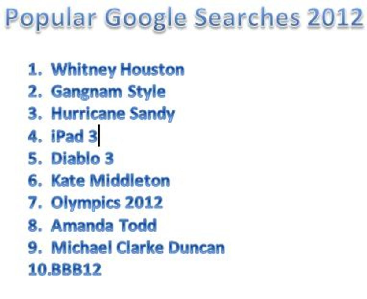top 10 google searches 2012