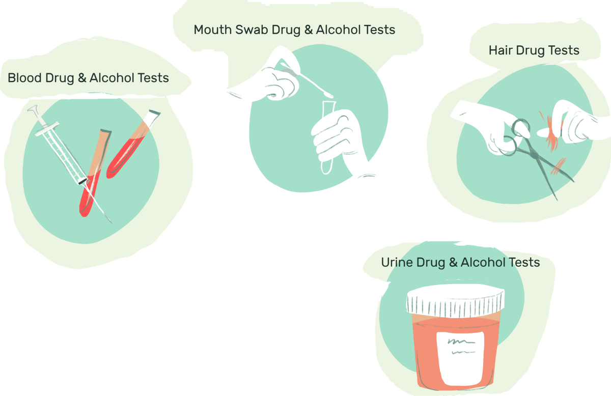 5 Toxicology Screening Methods and How They Can Help Save Lives
