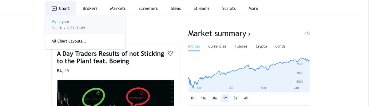 Tradingview Platform