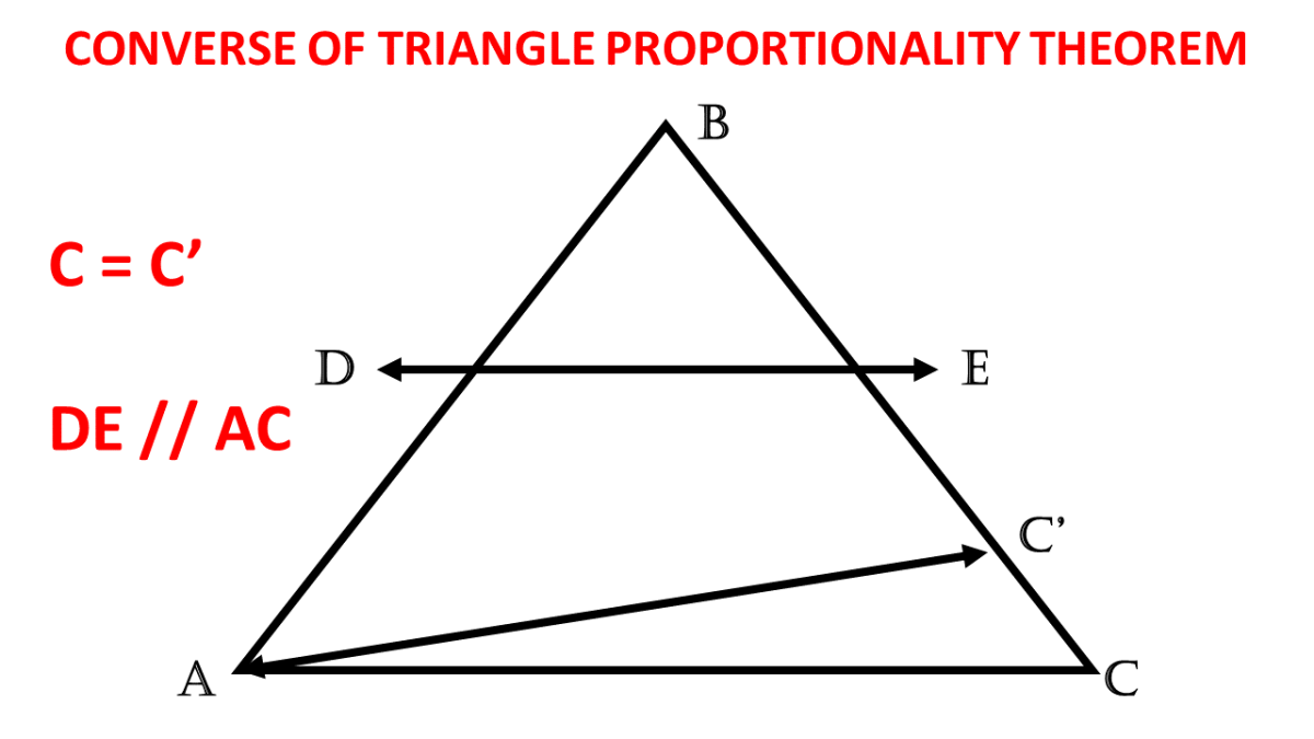 The Converse of the Triangle Proportionality Theorem