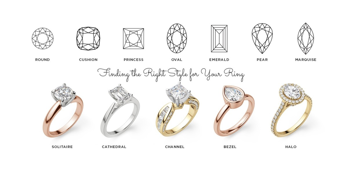 There is a lot to learn about rings from the style of the band, the material of the band, and the cut of your gem(s).