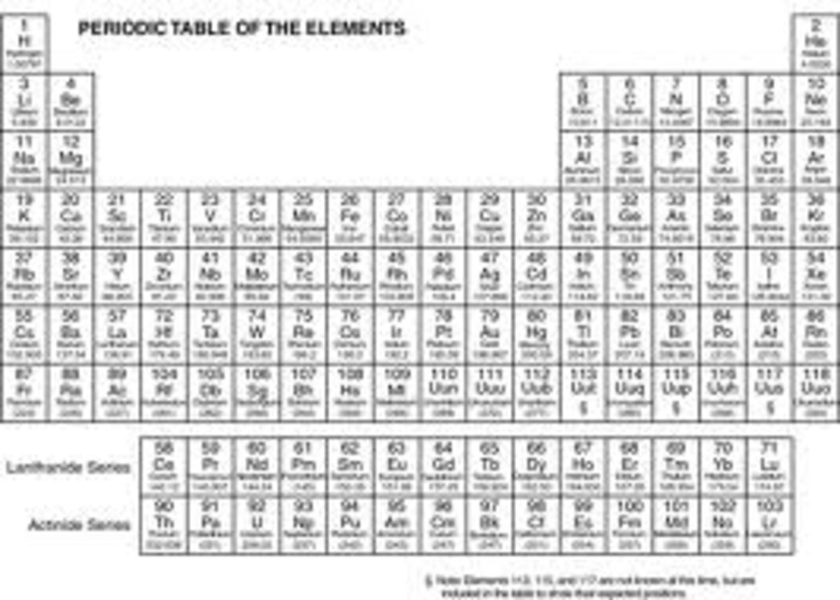 If wisdom were listed on the periodic tables, it would be the very first element created