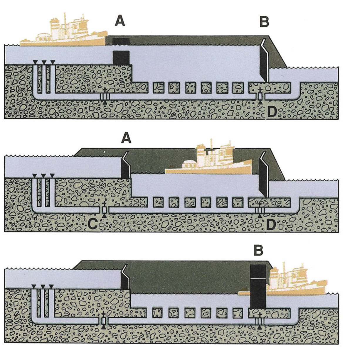 """How the locks work..."", scanned at 600 dpi from a U.S. federal government pamphlet about the Hiram M. Chittenden Locks"