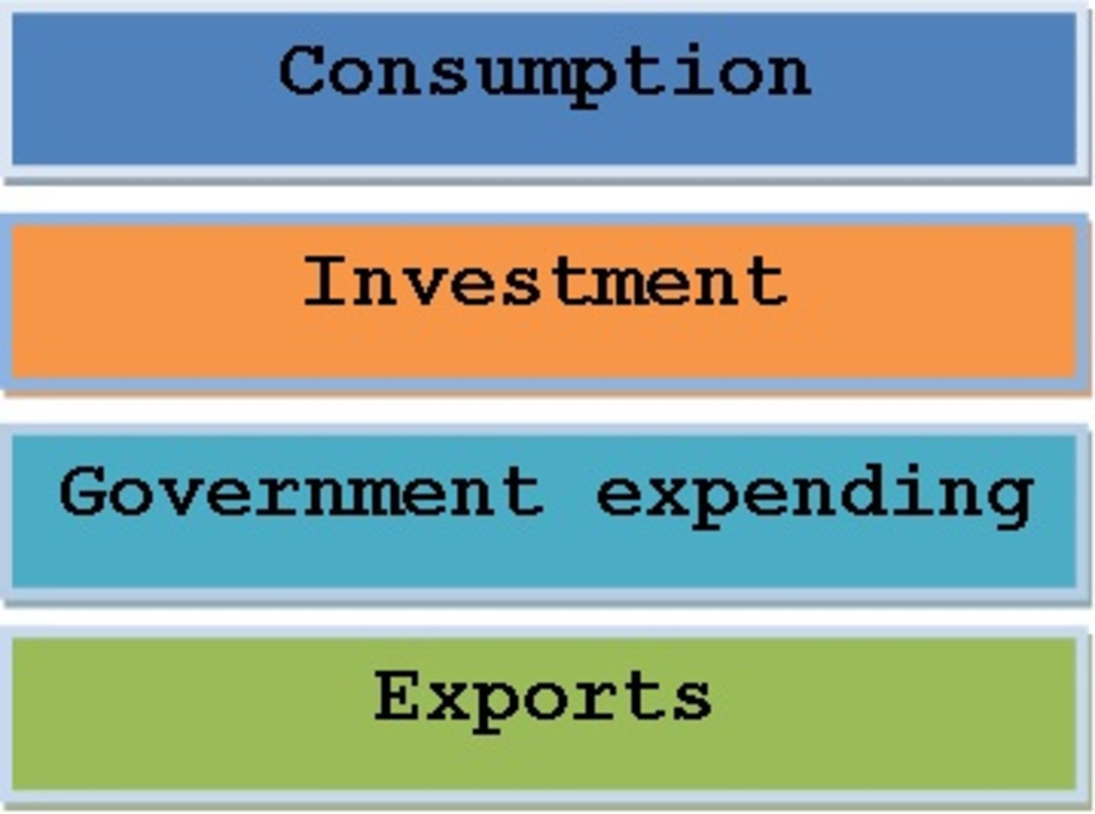 the-learning-outcome-of-economics-is-to-strengthen-the-economy