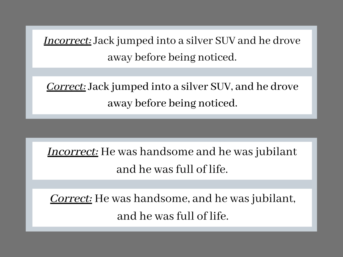 Pic 5: Examples for No Comma in a Compound Sentence.