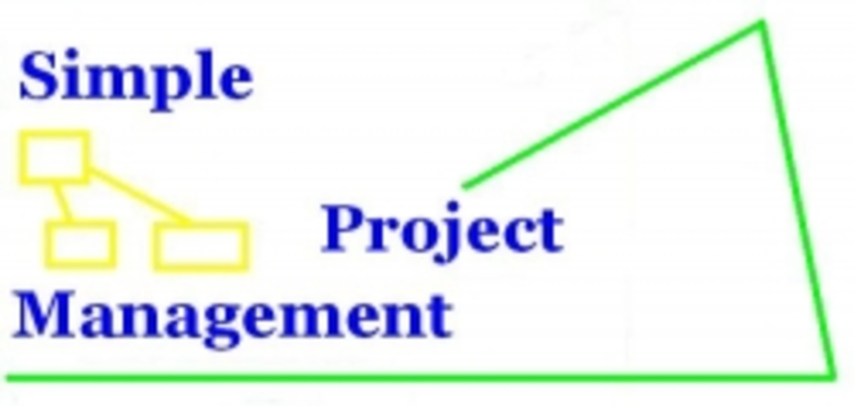 Learn Simple Project Management