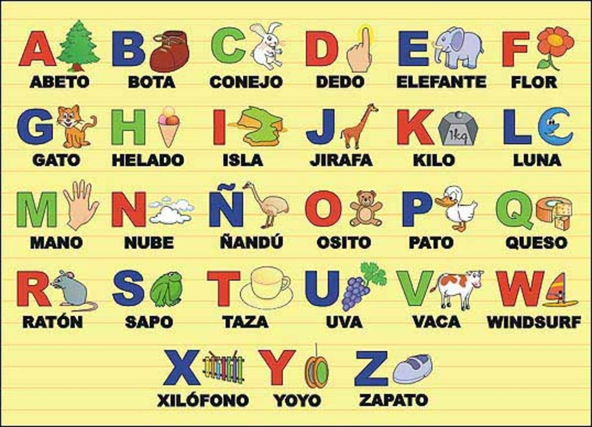 Learning to Read with the Spanish Alphabet