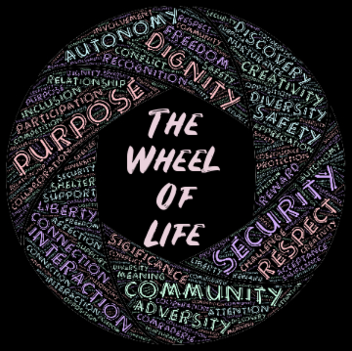 Poems: The Wheel of Life