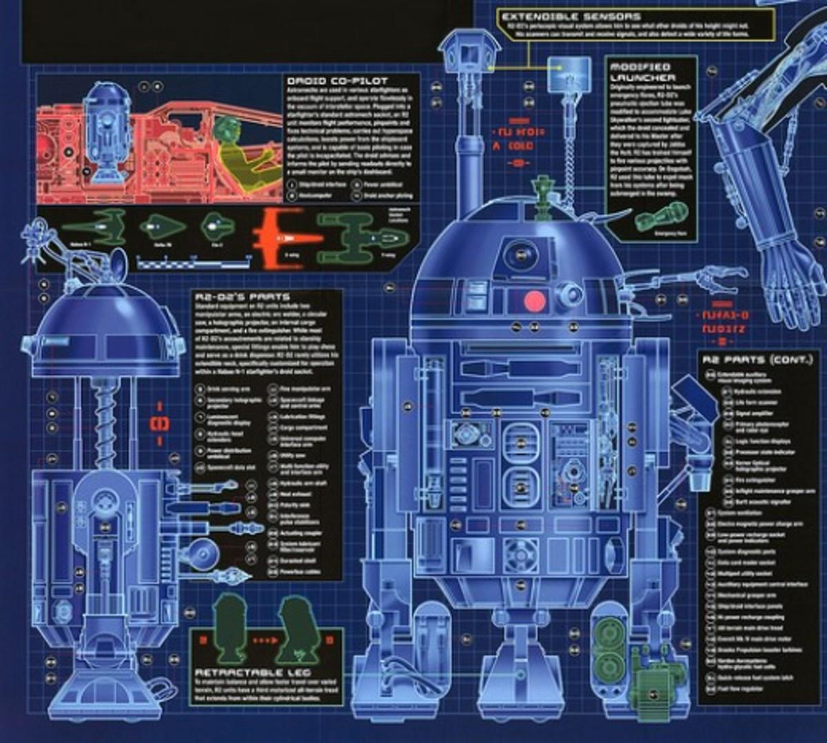 R2-D2 Schematics
