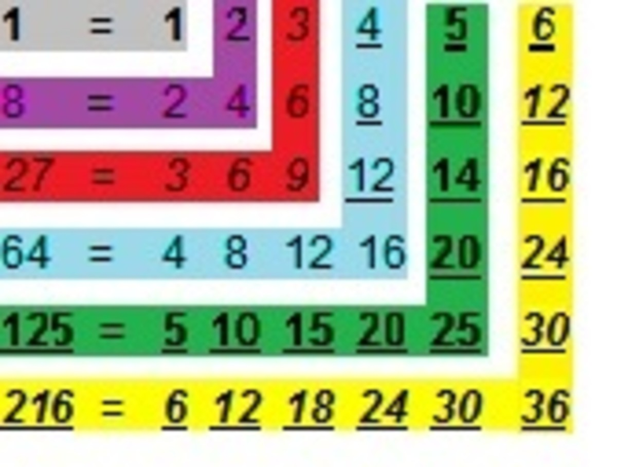 the-maths-they-never-taught-you