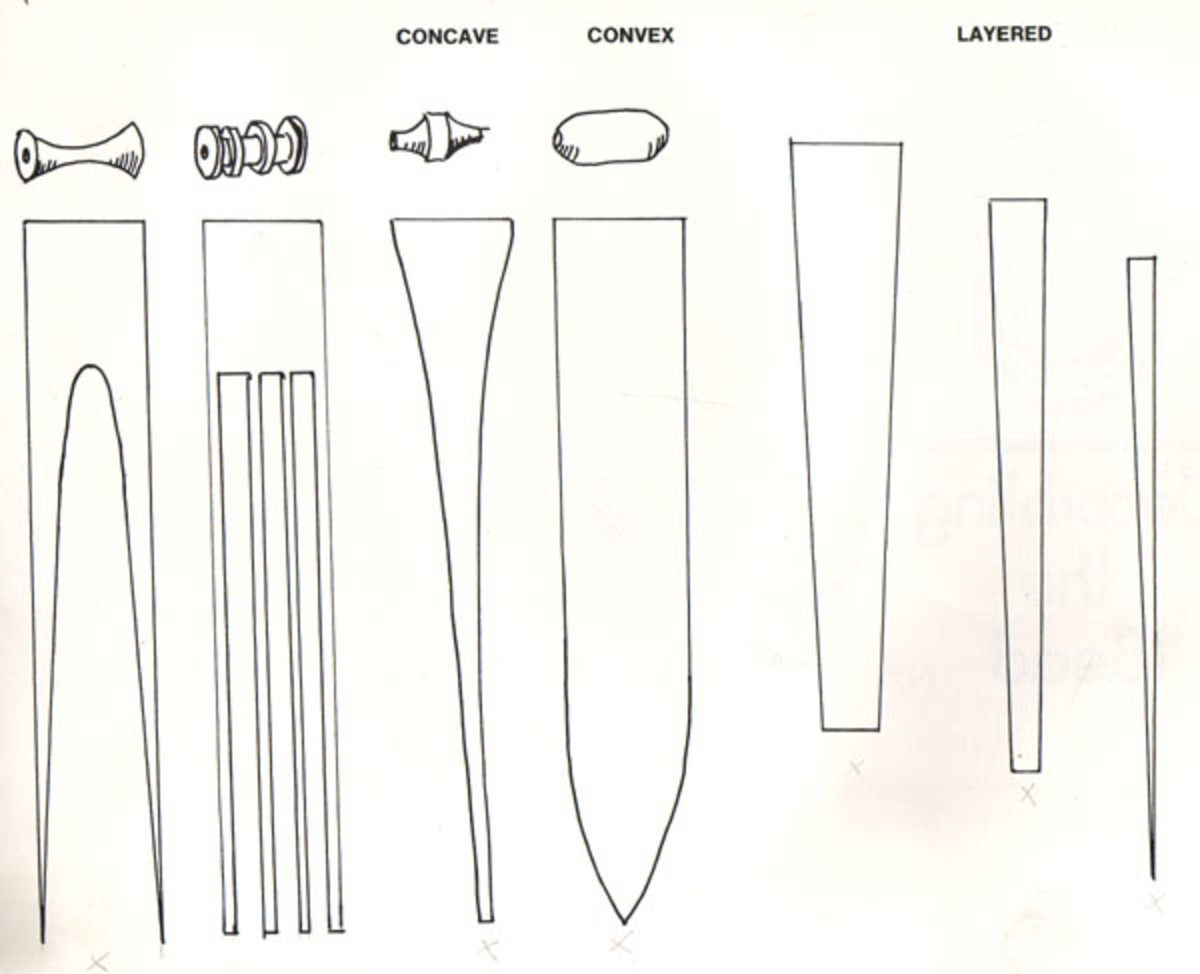 Here are some variations of bead templates to try.