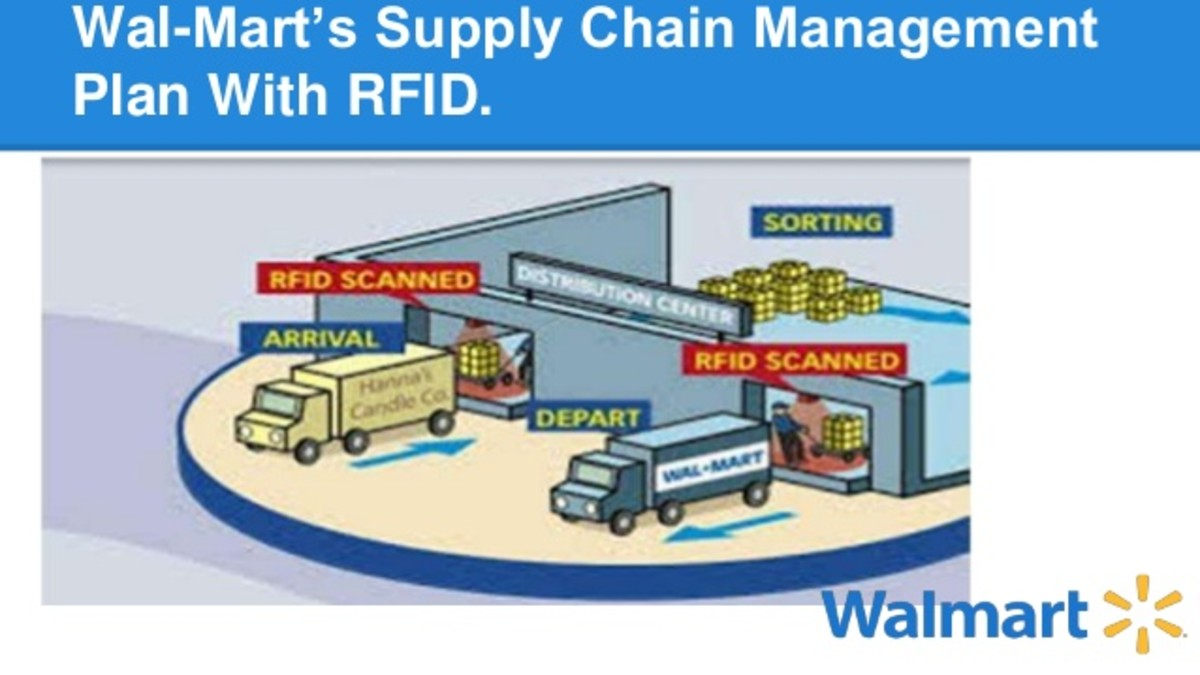 WalMart used RFID to improve their business strategies