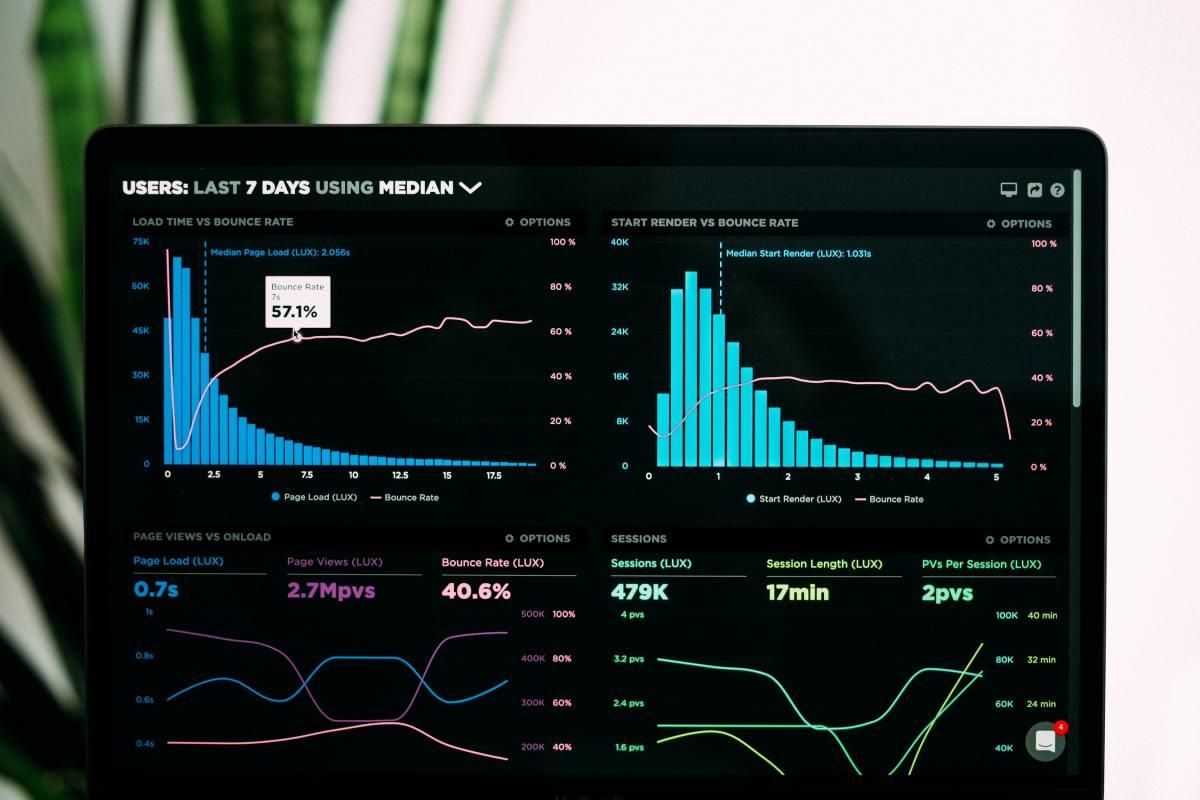 Speedcurve performance analytics, an example of data and datasets. Photo by Luke Chesser via Unsplash.