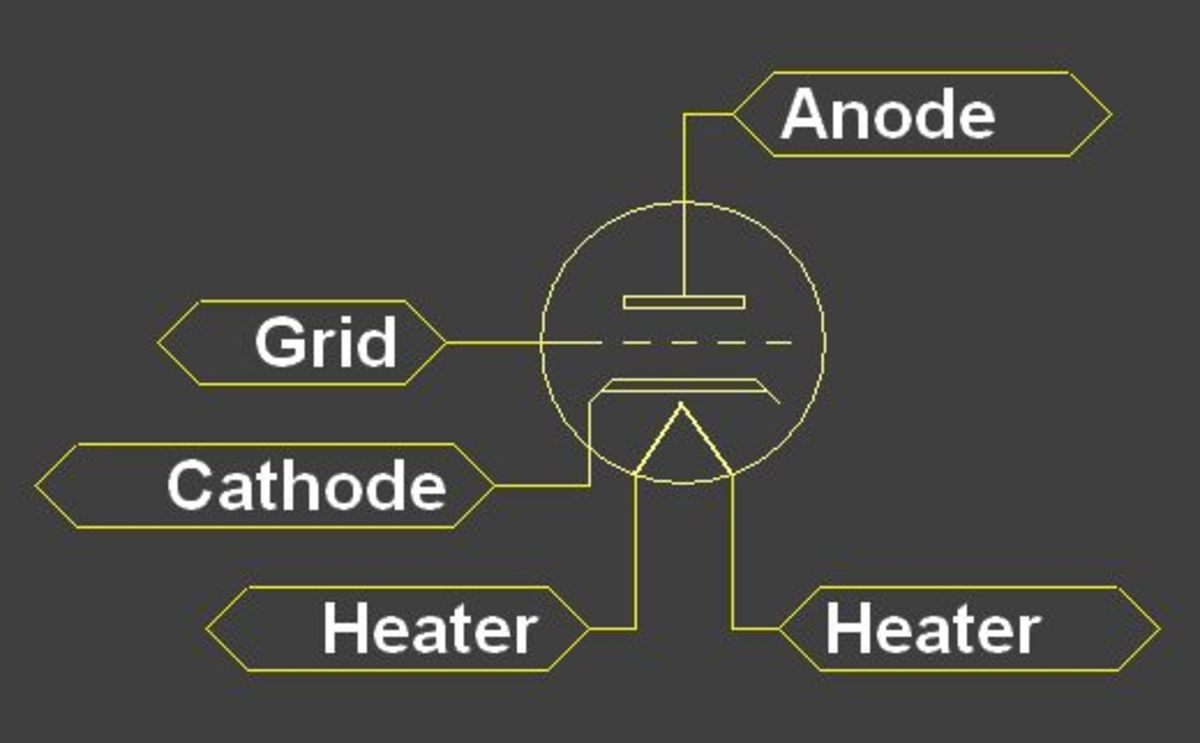 A triode.  The voltage between the grid and cathode controls the amount of current that flows between the cathode and anode.
