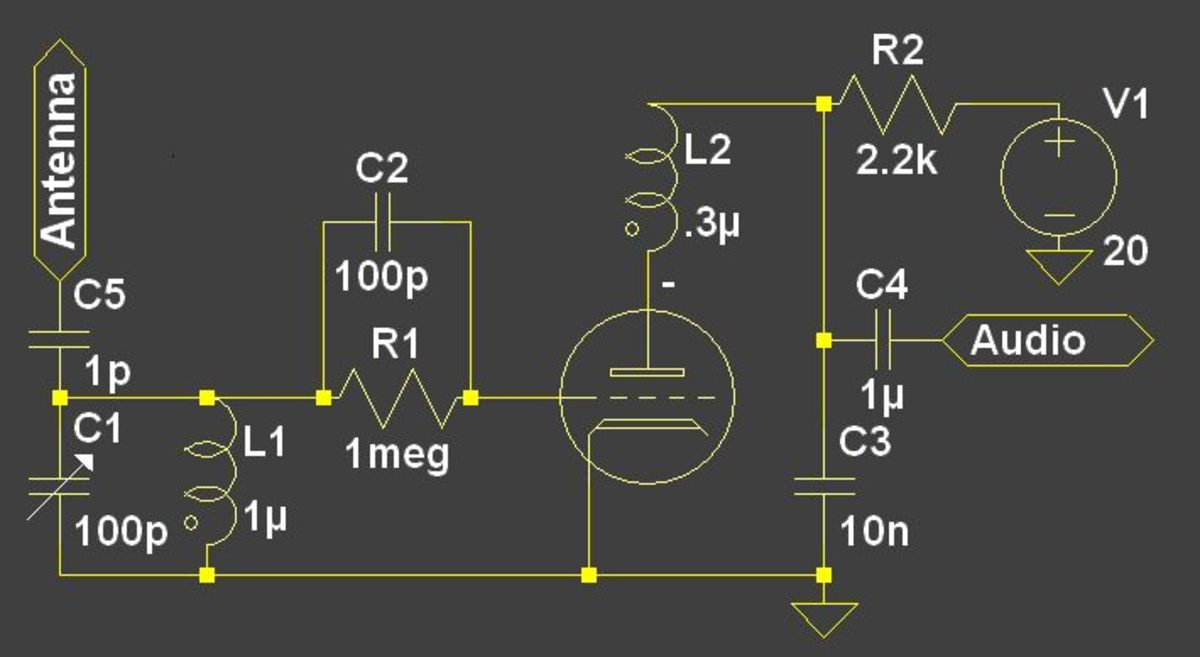 A simple triode regenerative radio receiver.  The amount of positive feedback (regeneration) is controlled by positioning the tickler coil L2 near L1.  The heater connections are not shown.
