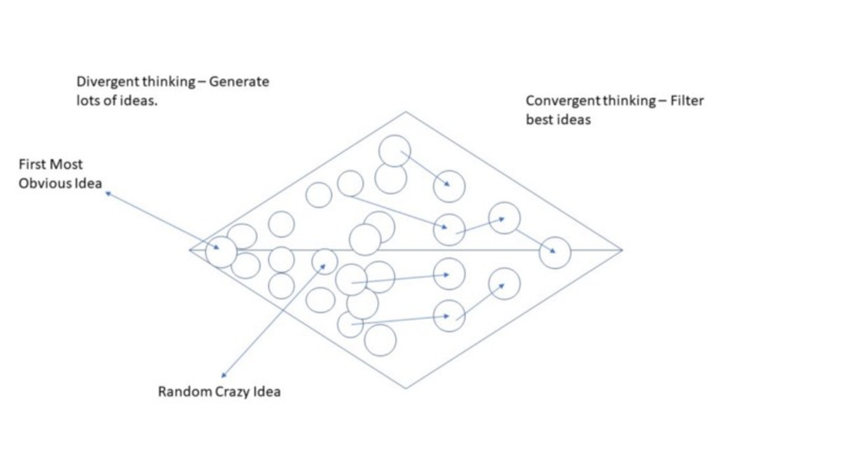 the-process-of-critical-thinking