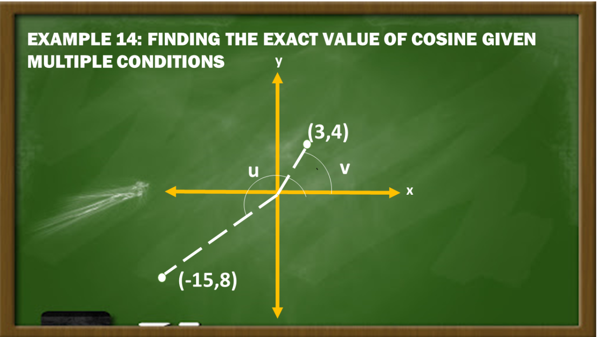 Example 14: Finding the Exact Value of Cosine Given Multiple Conditions
