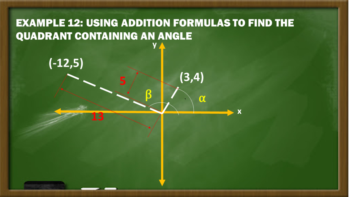 Example 12: Using Addition Formulas to Find the Quadrant Containing an Angle