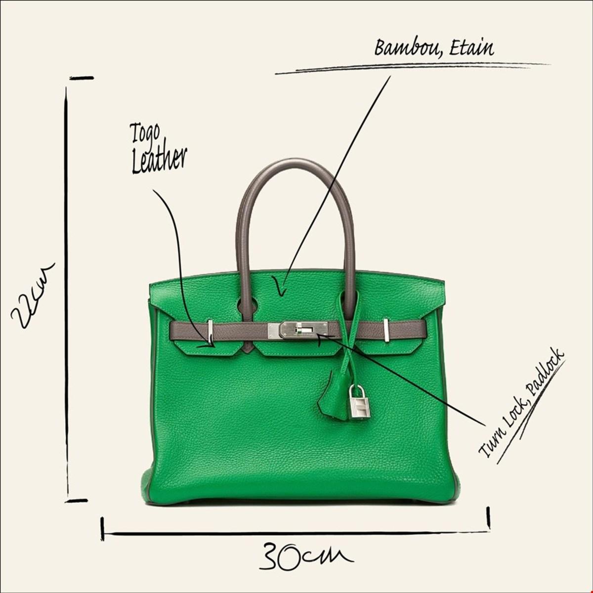 Hermès Birkin Bag, the Ultimate Timelessly Classic Handbag!
