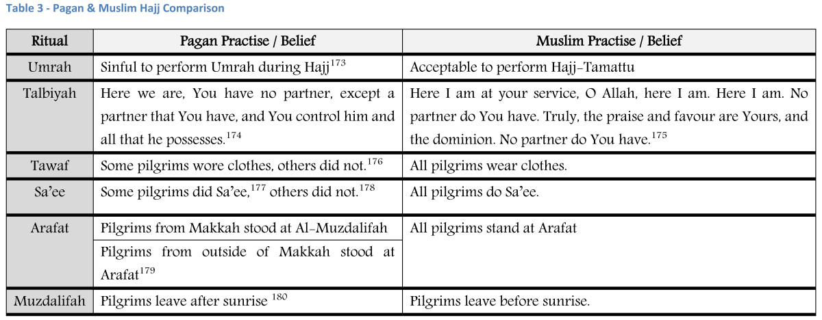 what-you-dont-know-about-hajj
