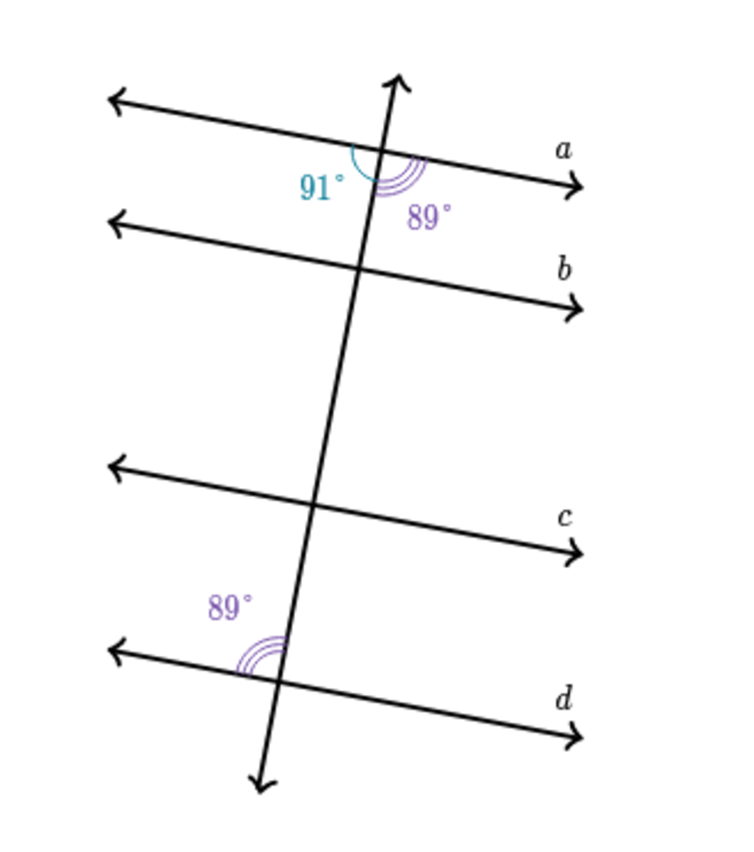 Lines a and d have congruent alternate interior angles, so they are parallel.