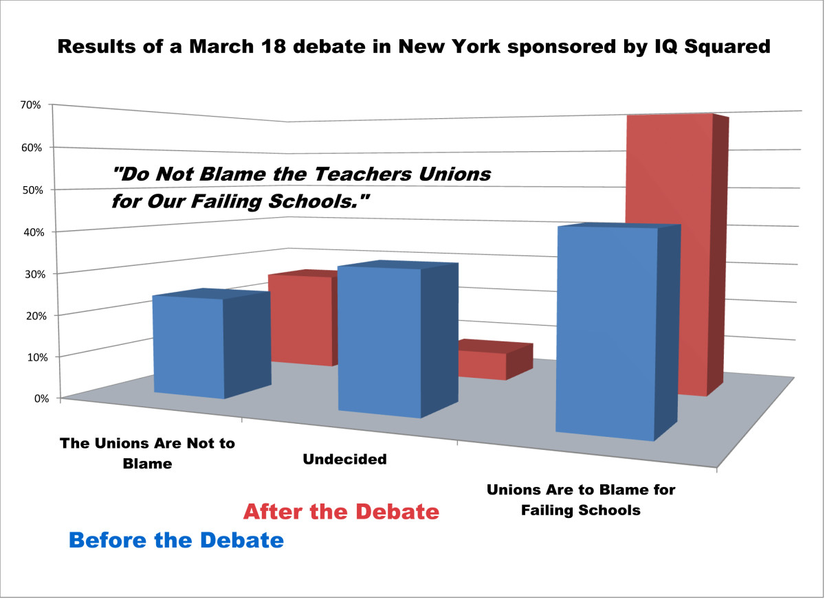 IN A FAIR AND PUBLIC DEBATE THE TEACHERS UNION LOSES OUT TO REALITY
