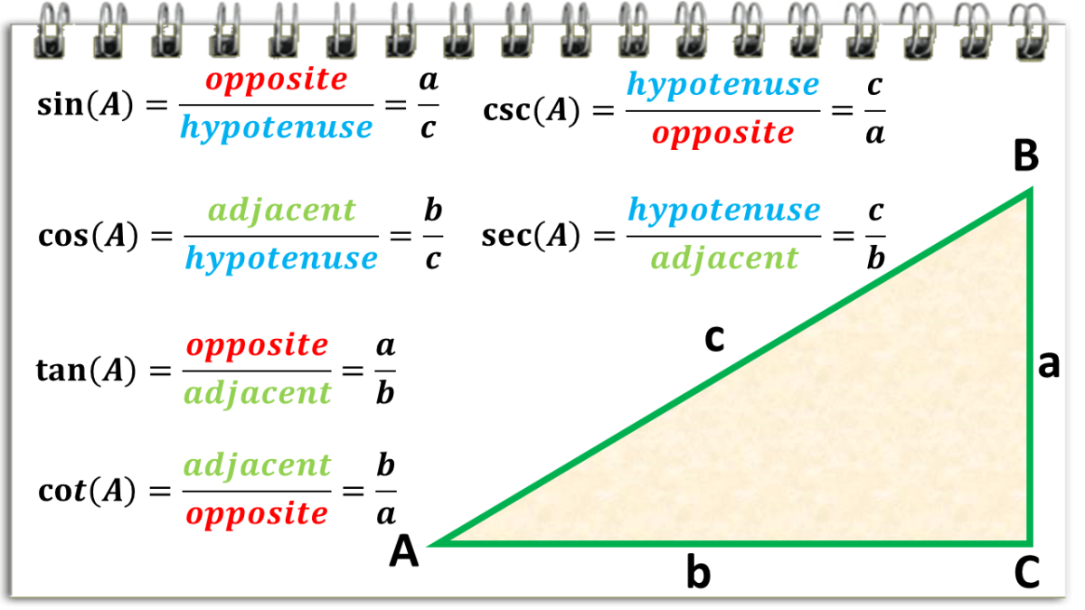 Reciprocal Identities Definition