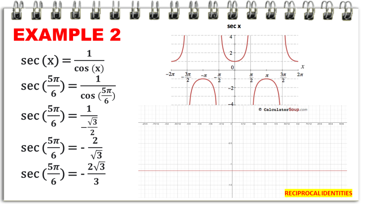 Evaluating and Graphing a Secant Equation