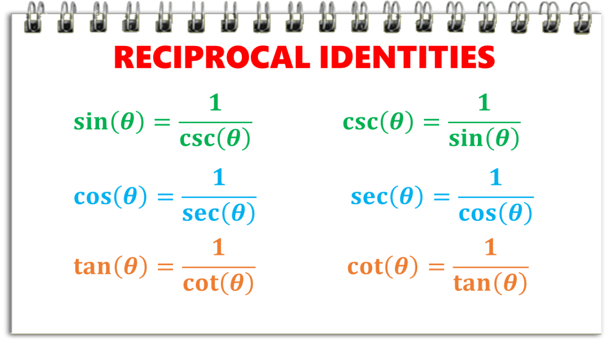 Trig Reciprocal Identities