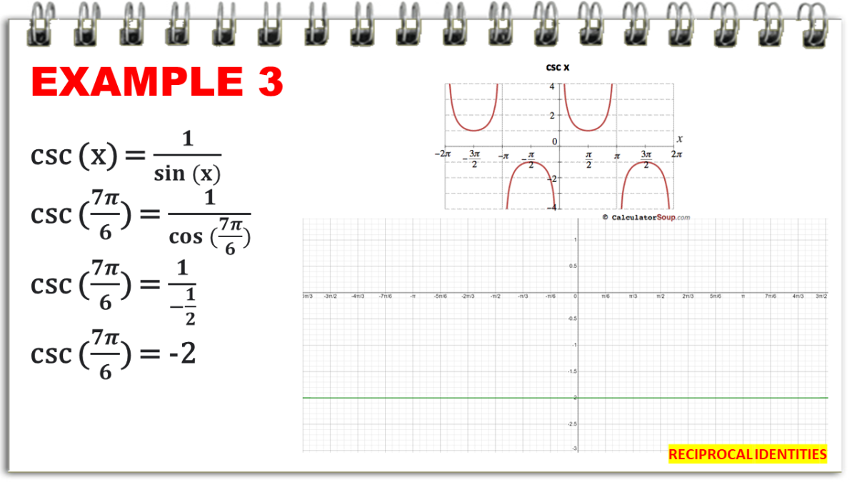Evaluating and Graphing a Cosecant Function