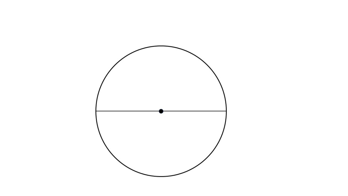 Theorem 2 - A circle is bisected by a diameter.