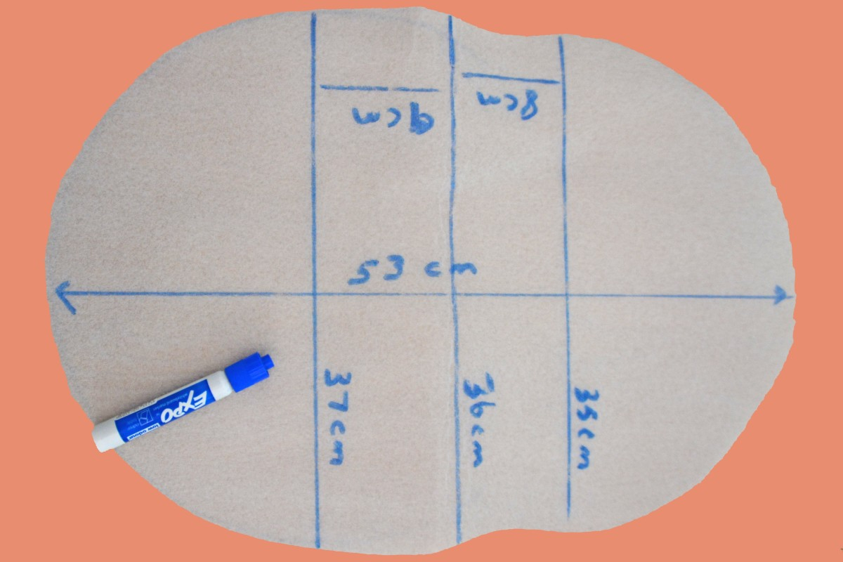 Template Measurements