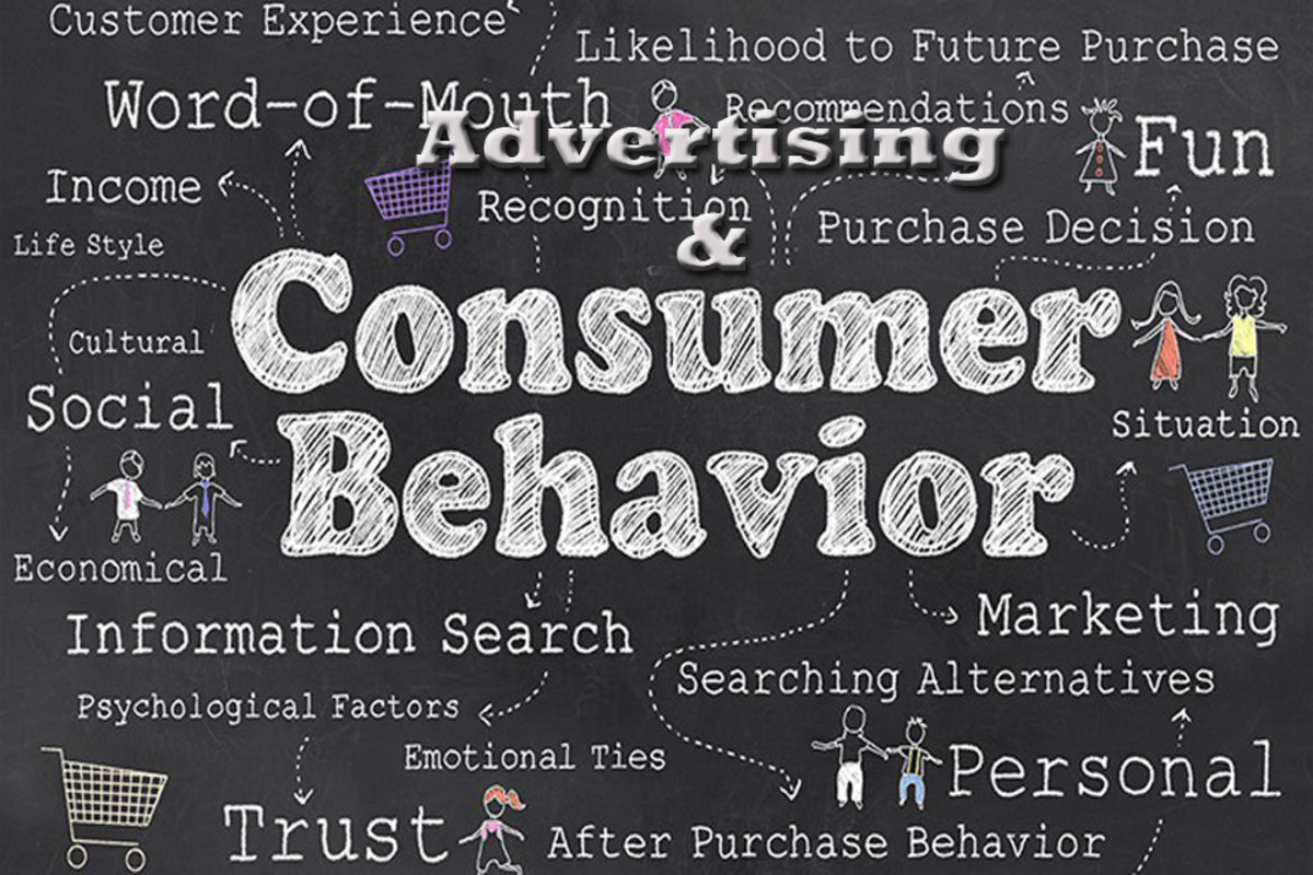 Advertising Impact on Buying Decision of Consumers