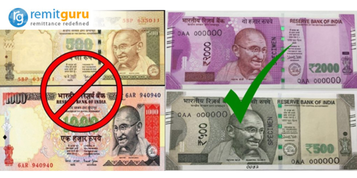 Demonetization and its impact on Indian Economy