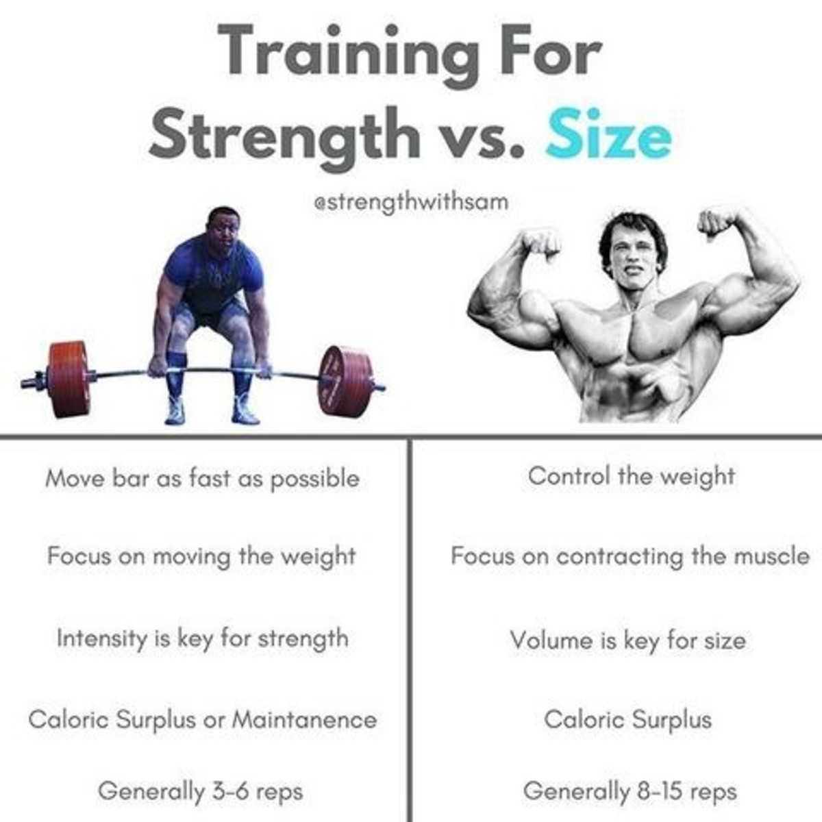 5-things-you-must-know-about-when-you-start-lifting