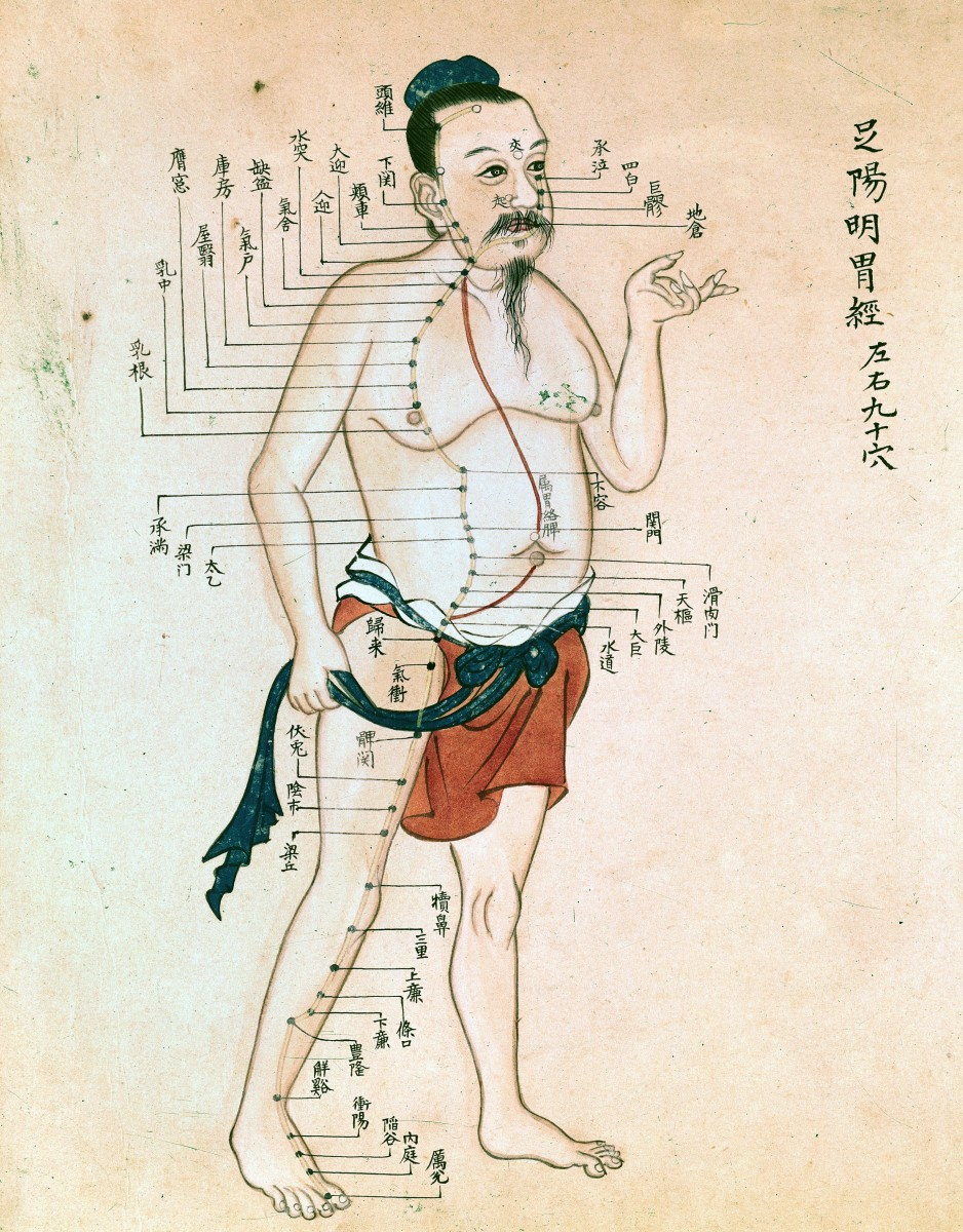 guide-to-acupuncture