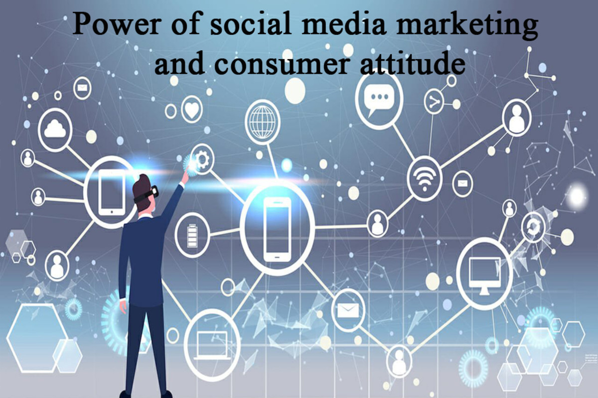 Power of Social Media Marketing and Consumer Attitude