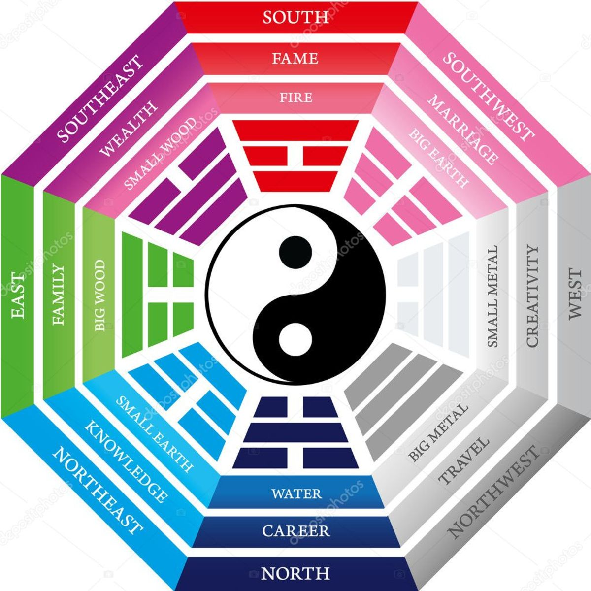 optimizing-bagua-spaces-for-a-balanced-feng-shui-garden