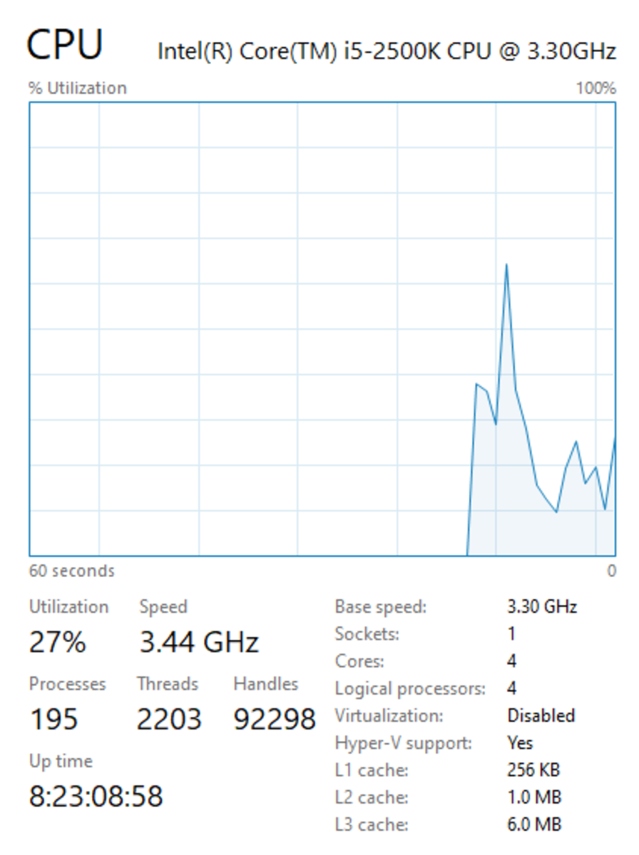 Notice cores and threads (logical processors) on the right below the graph.