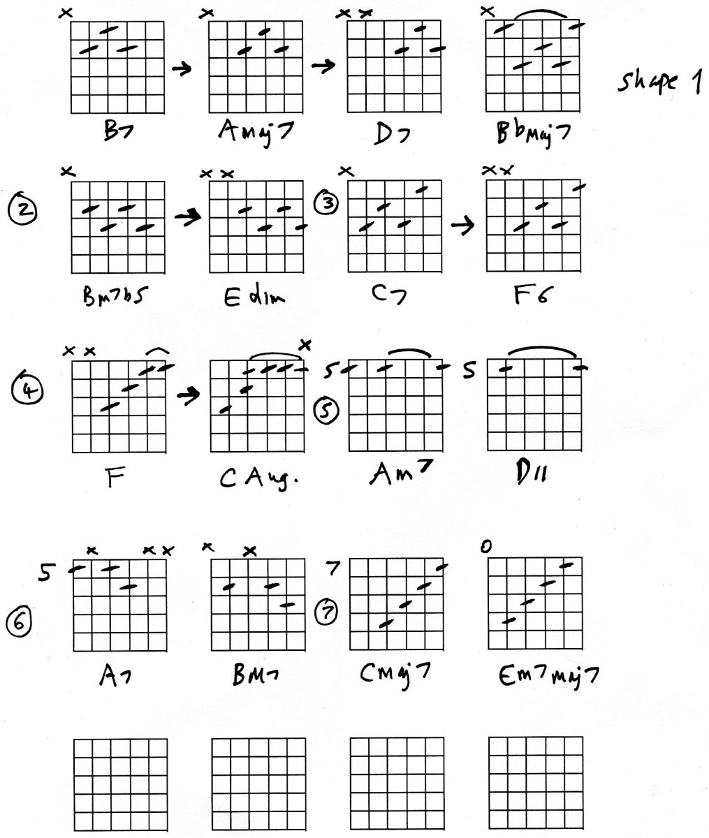 Guitar chords - advanced