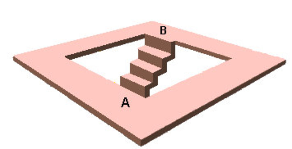 How can you get to B from A ? Yes - in two ways! Either use the stairs or use the plane path. Is this possible in real life ?
