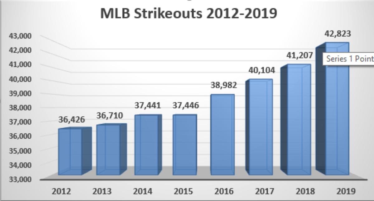 baseball-a-changing-landscape