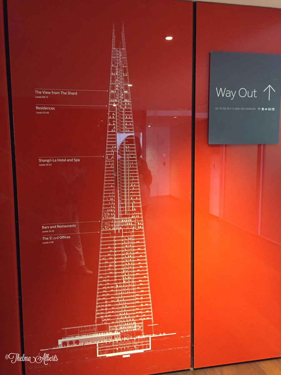 The Shard description.