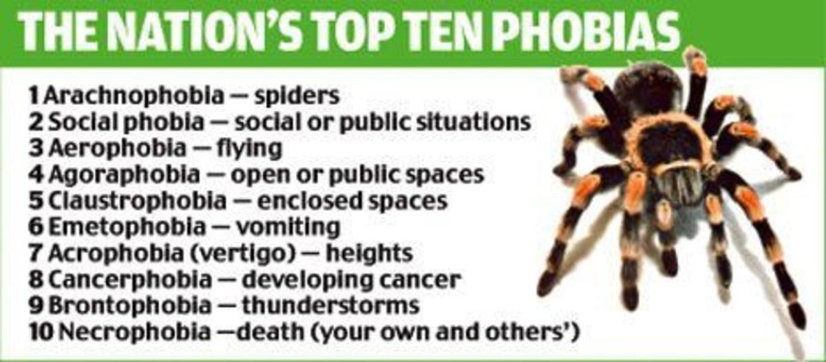 facts-on-phobias