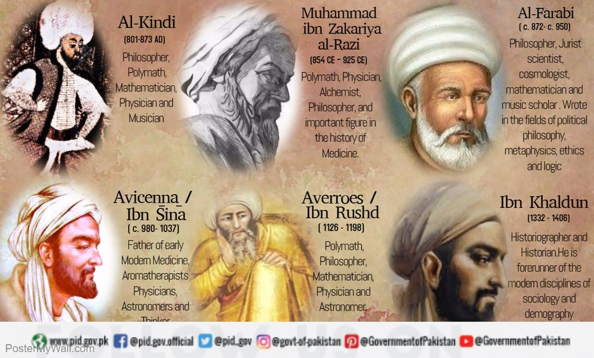 Islamic scholars and thinkers invented or laid the foundations of things