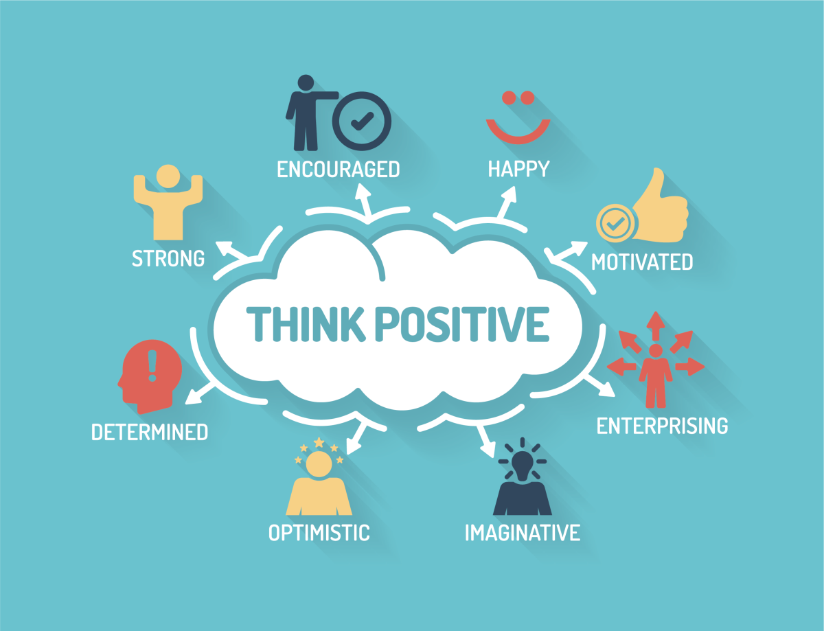 The Importance of Positive Thinking in Today's World (2021)
