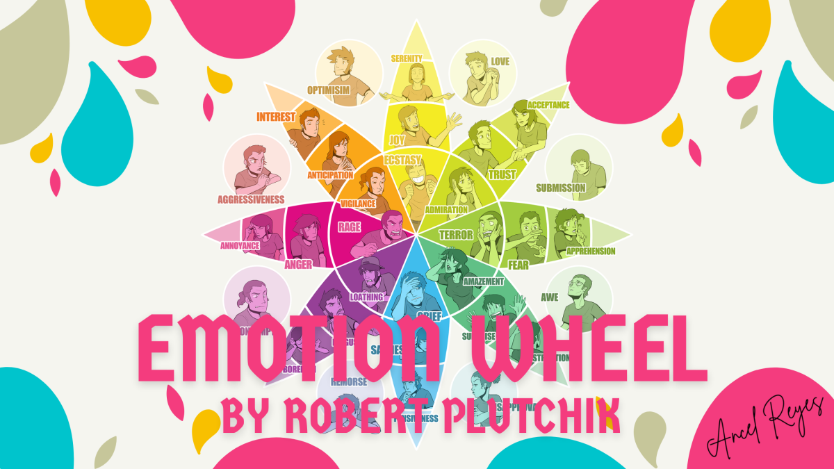 check-yourself-using-emotion-wheel
