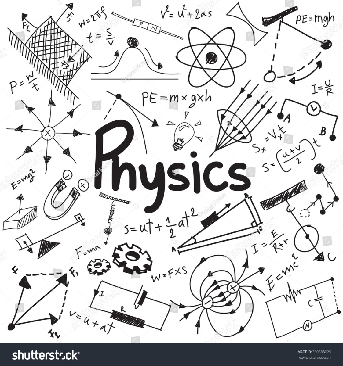 Basic Physics lesson-16: Light